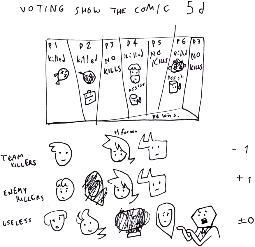 Voting Show the Comic 5d
