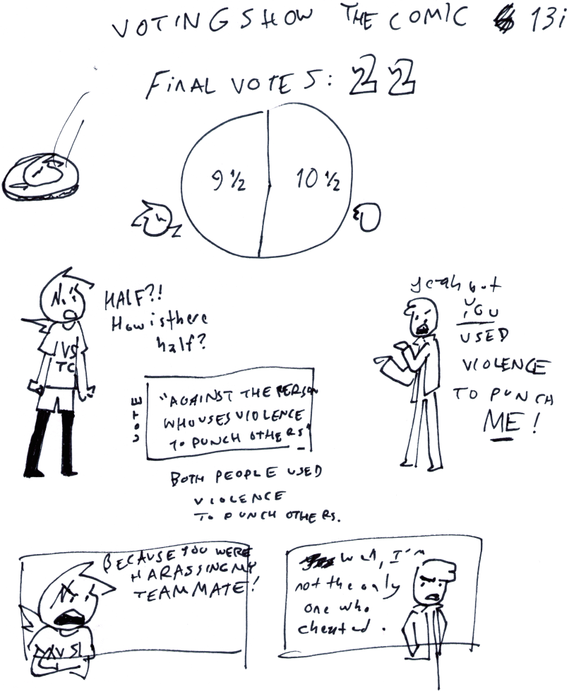 Voting Show the Comic 13i