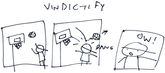 Vindictify