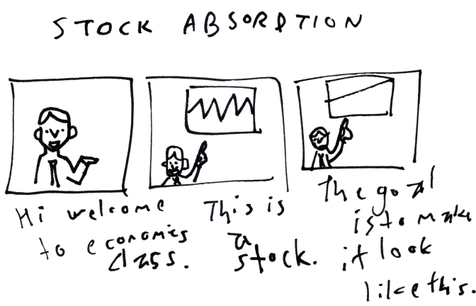 Stock Absorption