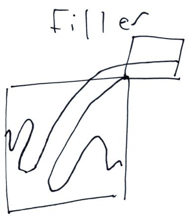 Filler