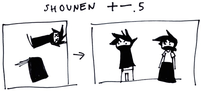 Shounen 十一.5